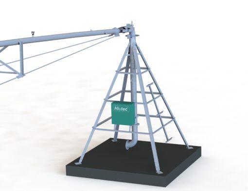 Pirámide de pivot sectorial